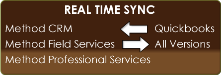 Method Real Time Sync